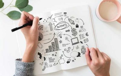 Podstawy strategii reklamowej, czyli jak zbudować plan promocji swojej firmy?